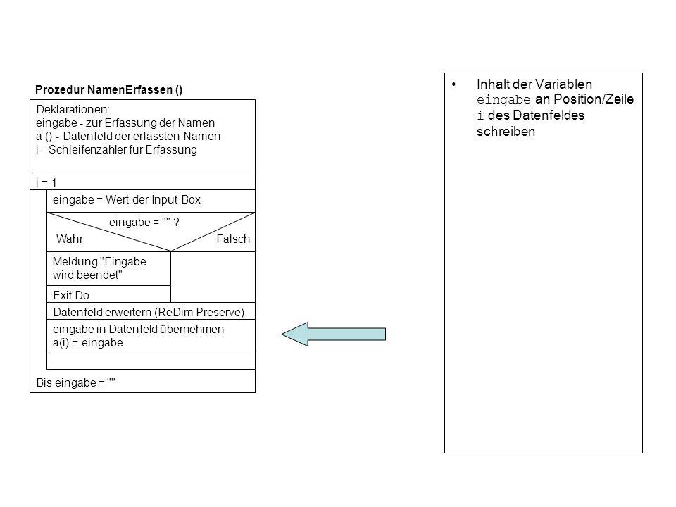Inhalt der Variablen eingabe an Position/Zeile i des Datenfeldes schreiben Deklarationen: eingabe - zur Erfassung der Namen a () - Datenfeld der erfas