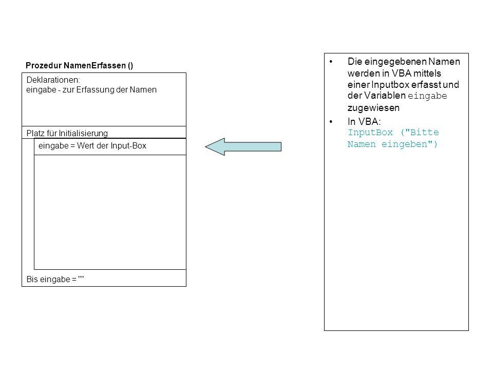 Die eingegebenen Namen werden in VBA mittels einer Inputbox erfasst und der Variablen eingabe zugewiesen In VBA: InputBox (