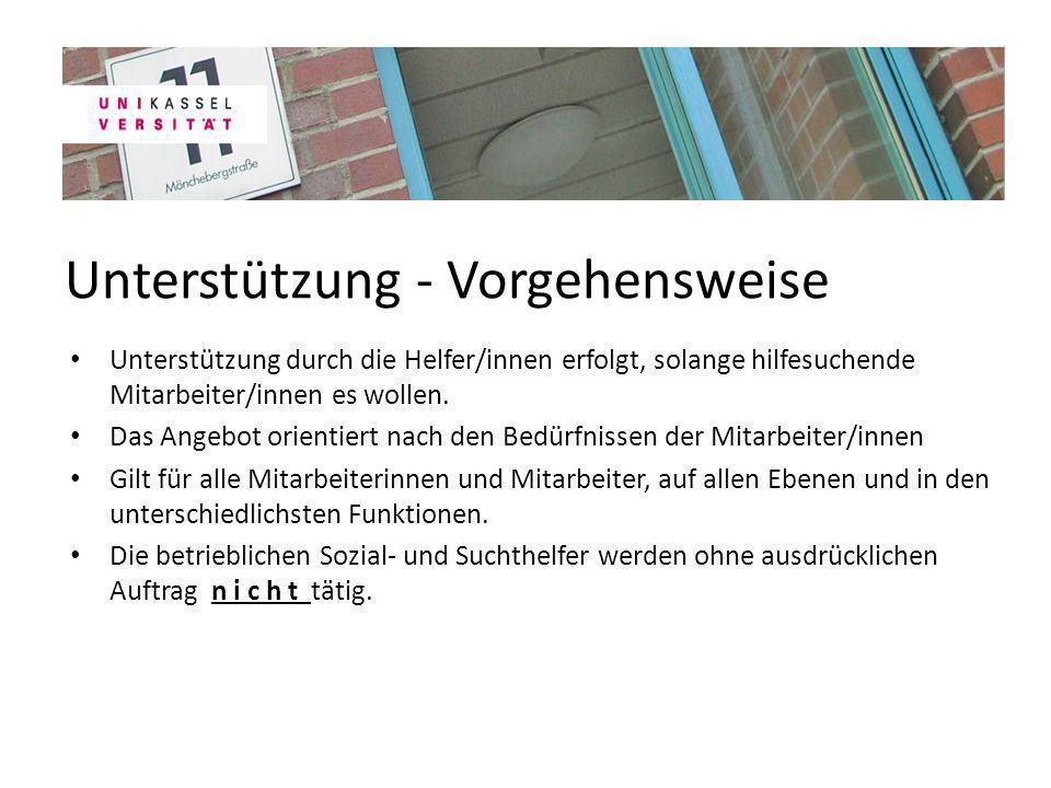 Weitere Informationen finden Sie hier www.uni-kassel.de/intranet/index.php?id=34883