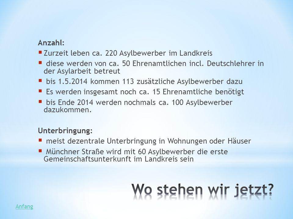 Anzahl: Zurzeit leben ca. 220 Asylbewerber im Landkreis diese werden von ca. 50 Ehrenamtlichen incl. Deutschlehrer in der Asylarbeit betreut bis 1.5.2