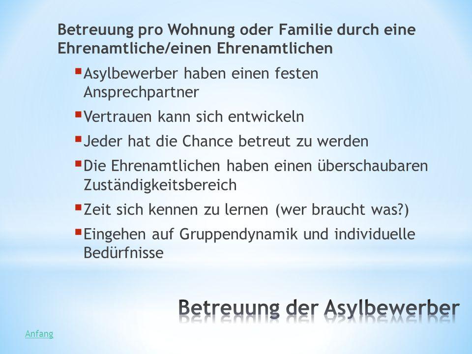 Betreuung pro Wohnung oder Familie durch eine Ehrenamtliche/einen Ehrenamtlichen Asylbewerber haben einen festen Ansprechpartner Vertrauen kann sich e