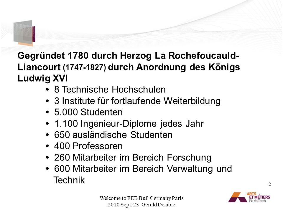 Gegründet 1780 durch Herzog La Rochefoucauld- Liancourt (1747-1827) durch Anordnung des Königs Ludwig XVI 8 Technische Hochschulen 3 Institute für for