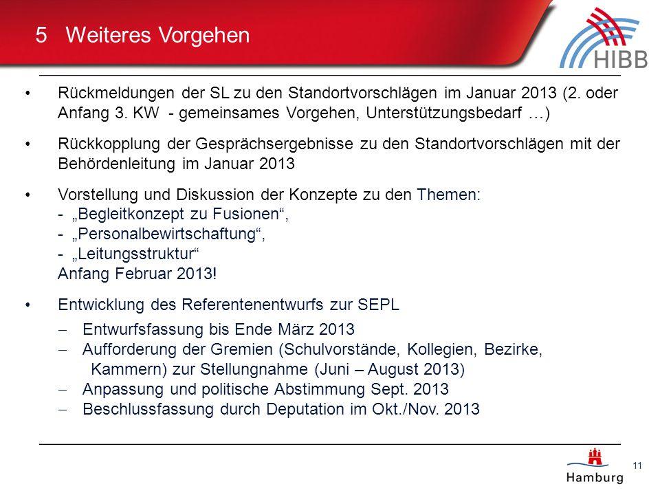 11 5 Weiteres Vorgehen Rückmeldungen der SL zu den Standortvorschlägen im Januar 2013 (2. oder Anfang 3. KW - gemeinsames Vorgehen, Unterstützungsbeda