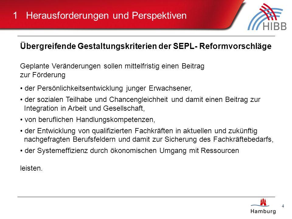 4 1 Herausforderungen und Perspektiven Übergreifende Gestaltungskriterien der SEPL- Reformvorschläge Geplante Veränderungen sollen mittelfristig einen