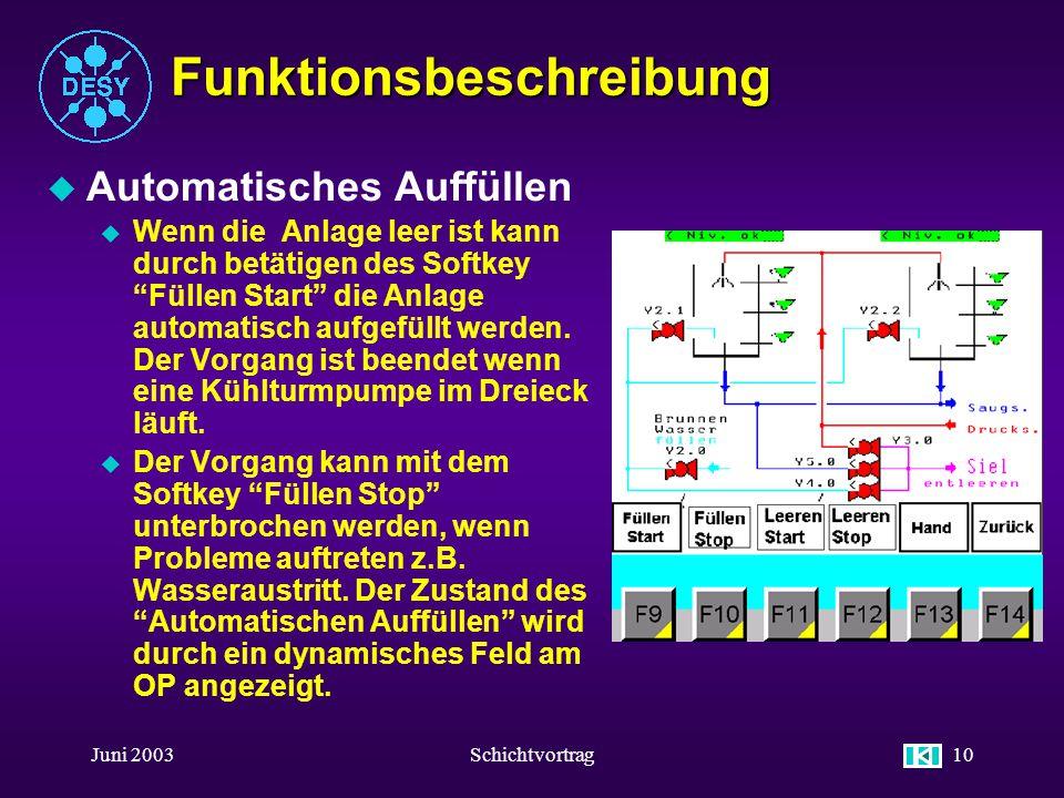 Juni 2003Schichtvortrag9 Funktionsbeschreibung u Betrieb u Im Normalbetrieb läuft eine Kühlturmpumpe und alle vier Ventilatoren werden parallel von ei