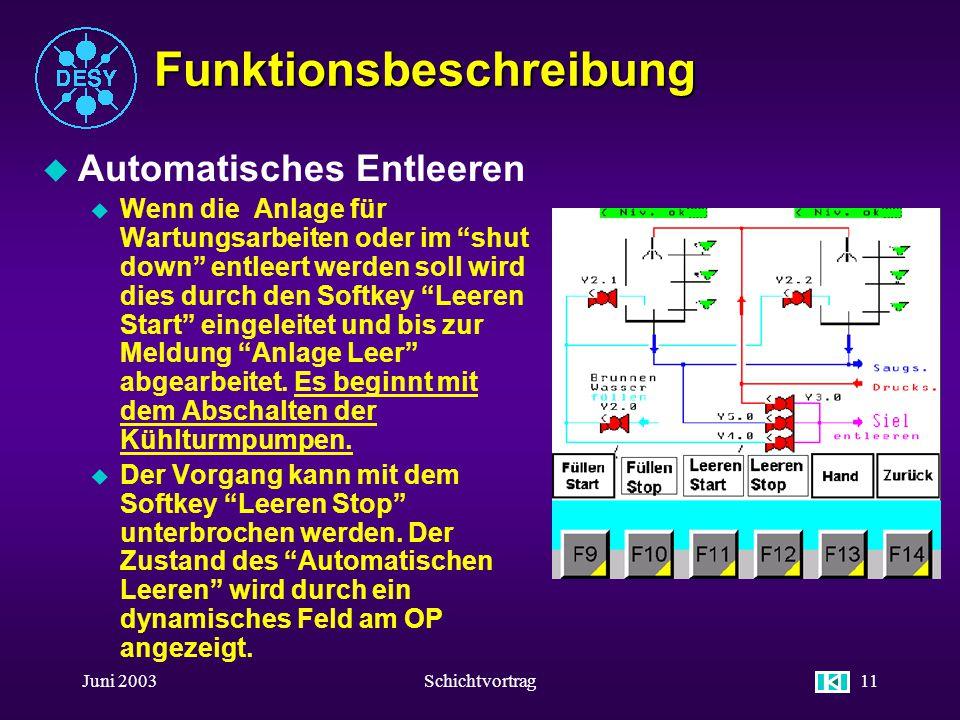 Juni 2003Schichtvortrag10 Funktionsbeschreibung u Automatisches Auffüllen u Wenn die Anlage leer ist kann durch betätigen des Softkey Füllen Start die
