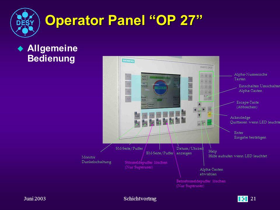 Juni 2003Schichtvortrag20 Operator Panel OP 27 u Allgemein u Für das Bedienen und Beobachten der Anlage ist das OP unbedingt erforderlich. Hier werden