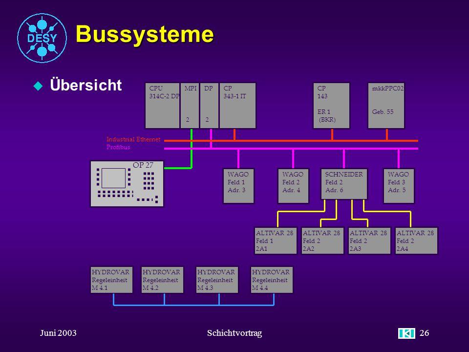 Juni 2003Schichtvortrag25 Bussysteme u Industrial Ethernet u Ein S7 CP 343-1 IT für Industrial Ethernet ISO und TCP/IP Protokoll zur Datenübertragung