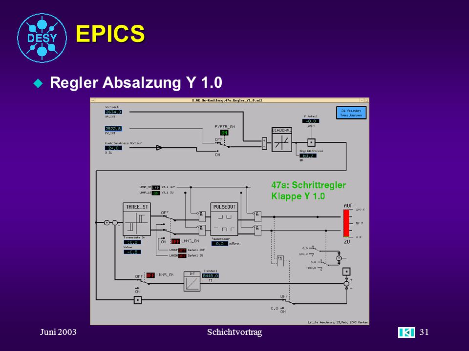 Juni 2003Schichtvortrag30 EPICS u Kompressorkreis