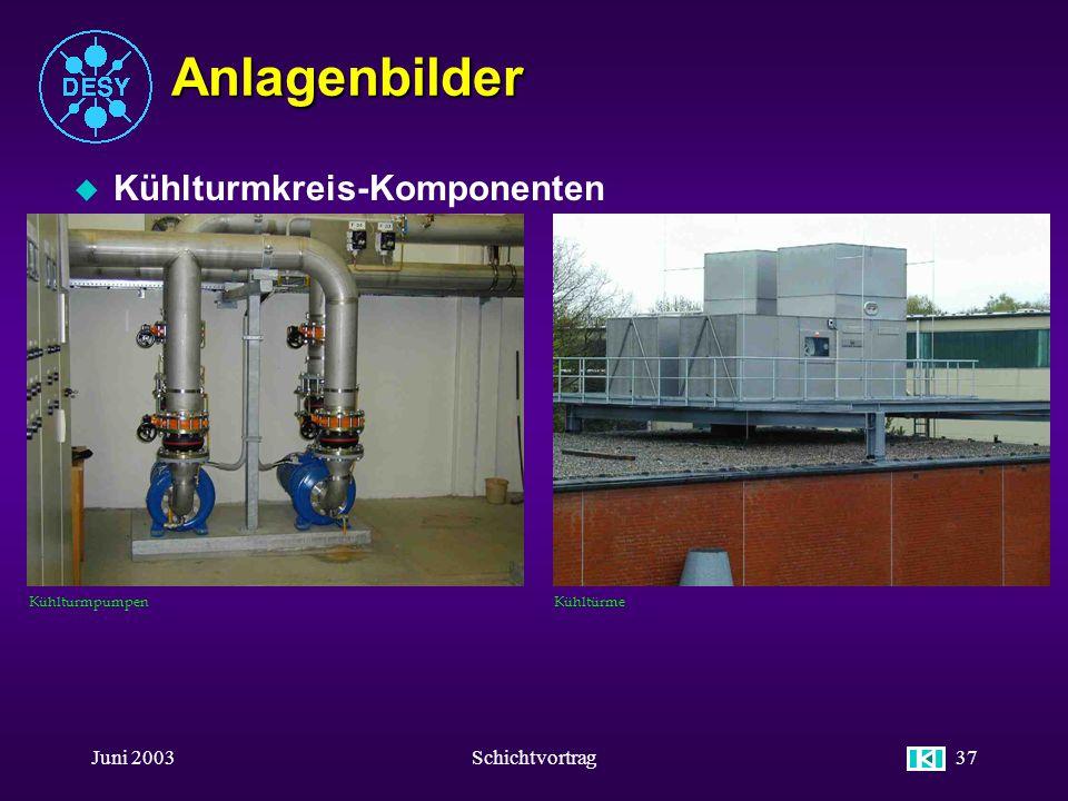 Juni 2003Schichtvortrag36 Anlagenbilder u Komponenten im Kühlturmkreis Kugelventile; LeitfähigkeitsmessungKomponenten im Außenbereich