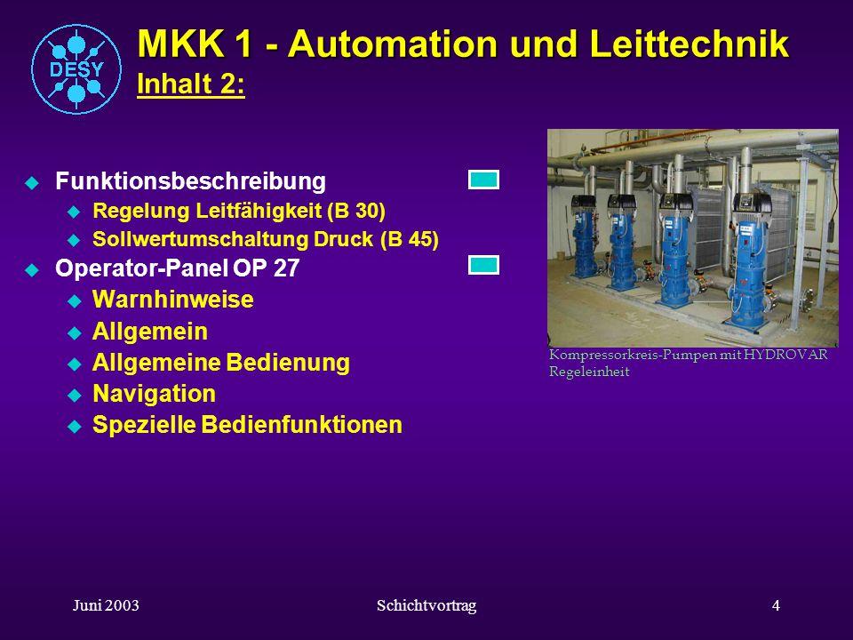 Juni 2003Schichtvortrag24 Bussysteme u Profibus u Drei WAGO-Buskoppler mit Digitalen und analogen I/O- Modulen zum Steuern und Regeln der Anlage u Ein SCHNEIDER-Electric Modul zur Ankopplung der vier Frequenzumrichter für die Ventilatoren (noch nicht in Betrieb) u MPI-Bus u Kommunikation zwischen Steuerung (CPU 314C-2 DP) und OP 27 u RS 485 Schnittstelle nach ISO 1745 u Kommunikation der HYDROVAR-Regeleinheiten untereinander zur Druckregelung und automatischem Pumpenwechsel nach Betriebsstundenintervall.