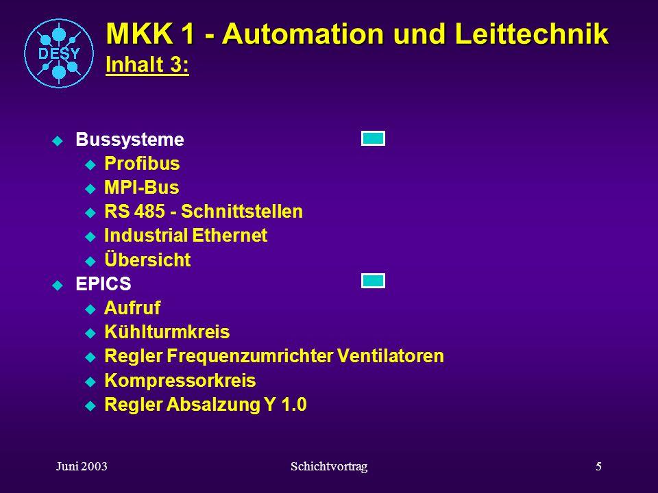 Juni 2003Schichtvortrag5 MKK 1 - Automation und Leittechnik MKK 1 - Automation und Leittechnik Inhalt 3: u Bussysteme u Profibus u MPI-Bus u RS 485 - Schnittstellen u Industrial Ethernet u Übersicht u EPICS u Aufruf u Kühlturmkreis u Regler Frequenzumrichter Ventilatoren u Kompressorkreis u Regler Absalzung Y 1.0