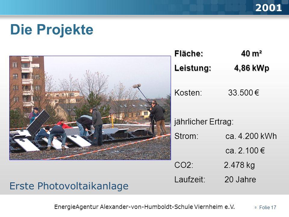EnergieAgentur Alexander-von-Humboldt-Schule Viernheim e.V. Folie 17 Die Projekte 2001 Erste Photovoltaikanlage Fläche: 40 m² Leistung: 4,86 kWp Koste