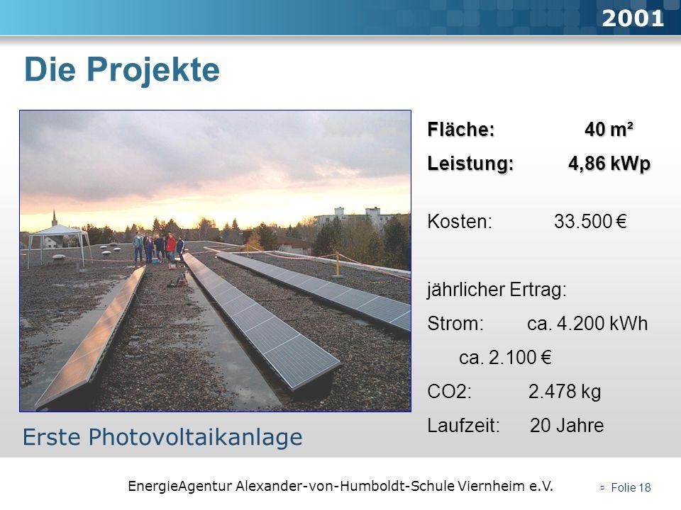 EnergieAgentur Alexander-von-Humboldt-Schule Viernheim e.V. Folie 18 Die Projekte 2001 Erste Photovoltaikanlage Fläche: 40 m² Leistung: 4,86 kWp Koste