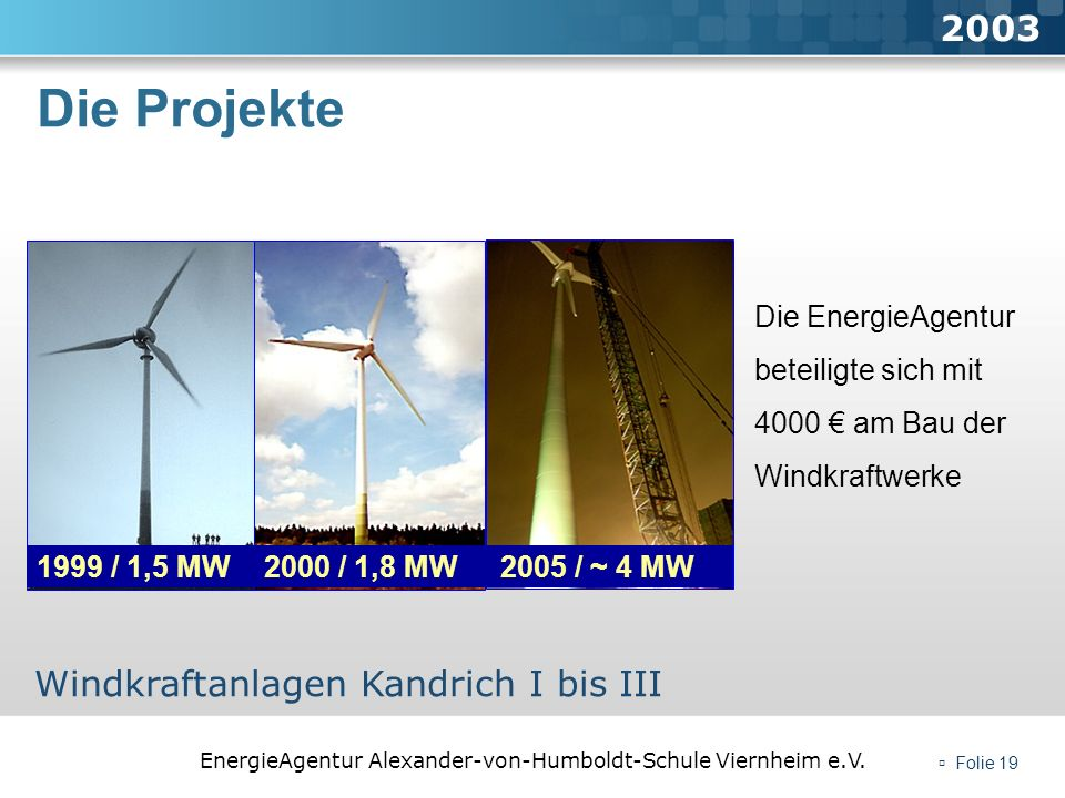 EnergieAgentur Alexander-von-Humboldt-Schule Viernheim e.V. Folie 19 Die Projekte 2003 Windkraftanlagen Kandrich I bis III 1999 / 1,5 MW2000 / 1,8 MW2