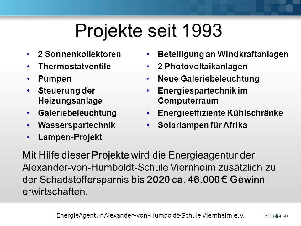 EnergieAgentur Alexander-von-Humboldt-Schule Viernheim e.V. Folie 30 Projekte seit 1993 2 Sonnenkollektoren Thermostatventile Pumpen Steuerung der Hei