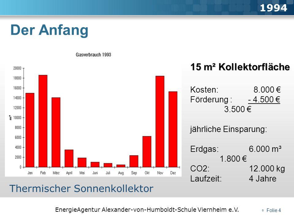 EnergieAgentur Alexander-von-Humboldt-Schule Viernheim e.V. Folie 4 Der Anfang 1994 Thermischer Sonnenkollektor 15 m² Kollektorfläche Kosten: 8.000 Fö