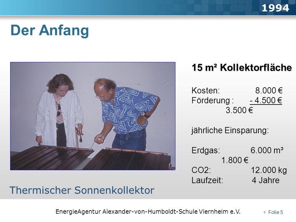EnergieAgentur Alexander-von-Humboldt-Schule Viernheim e.V. Folie 5 Der Anfang 1994 Thermischer Sonnenkollektor 15 m² Kollektorfläche Kosten: 8.000 Fö