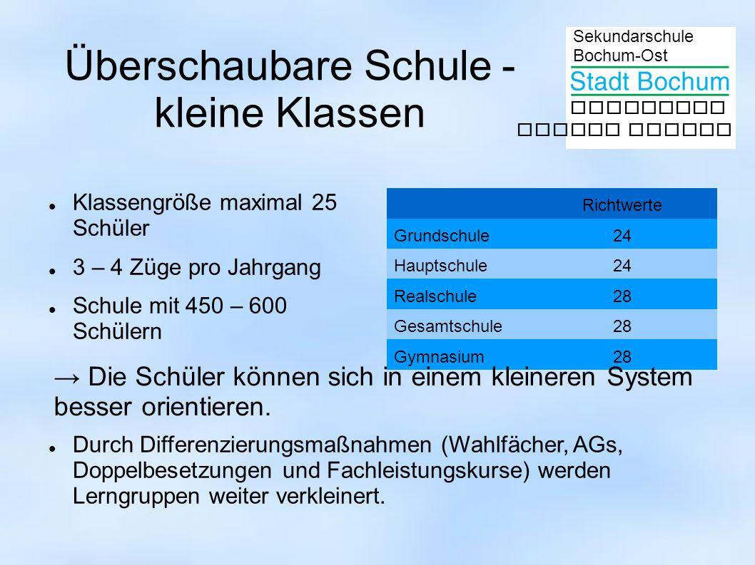 Sekundarschule Bochum-Ost gemeinsam besser lernen Überschaubare Schule - kleine Klassen Klassengröße maximal 25 Schüler 3 – 4 Züge pro Jahrgang Schule