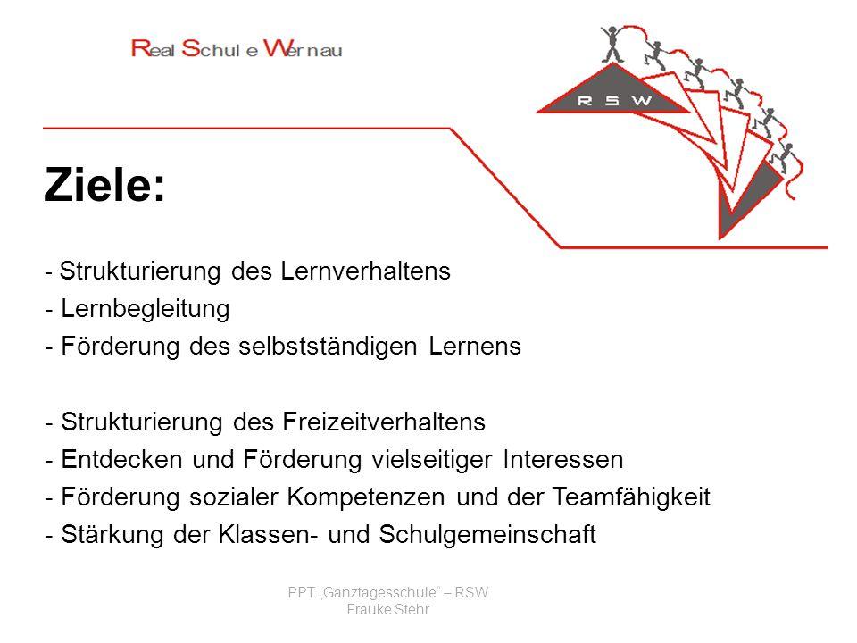 PPT Ganztagesschule – RSW Frauke Stehr Ziele: - Strukturierung des Lernverhaltens - Lernbegleitung - Förderung des selbstständigen Lernens - Strukturierung des Freizeitverhaltens - Entdecken und Förderung vielseitiger Interessen - Förderung sozialer Kompetenzen und der Teamfähigkeit - Stärkung der Klassen- und Schulgemeinschaft