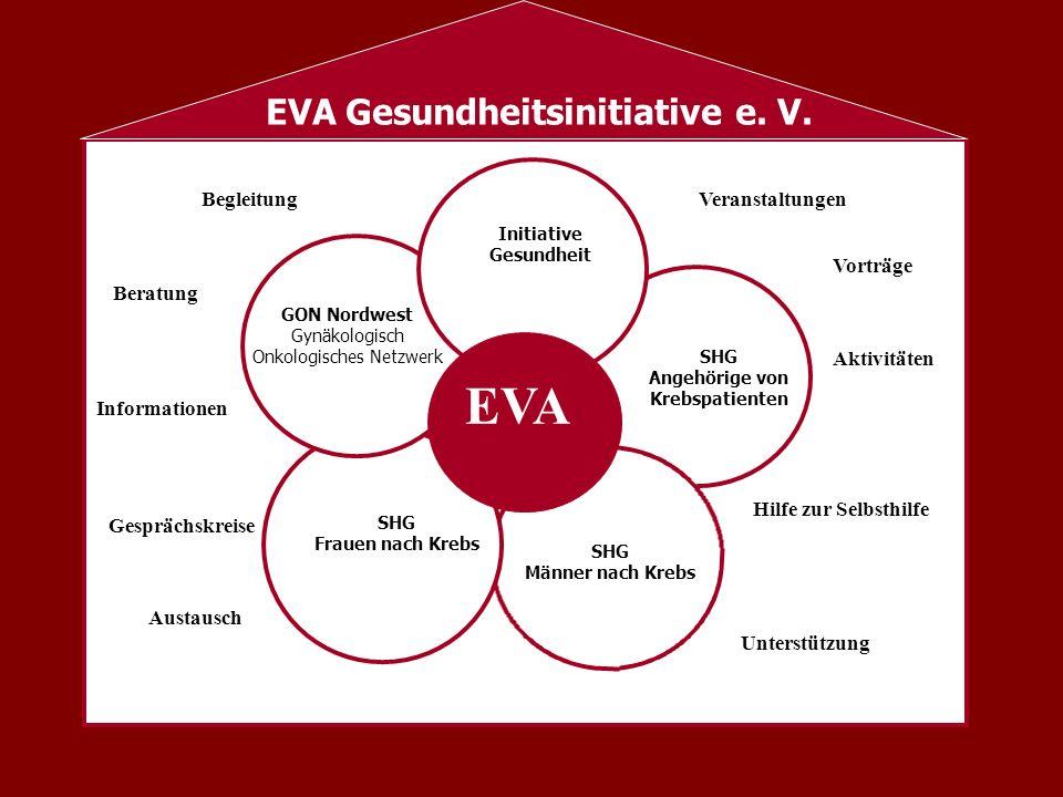 EVA Gesundheitsinitiative e. V. Begleitung Hilfe zur Selbsthilfe Informationen Aktivitäten Unterstützung Gesprächskreise Veranstaltungen Beratung Vort