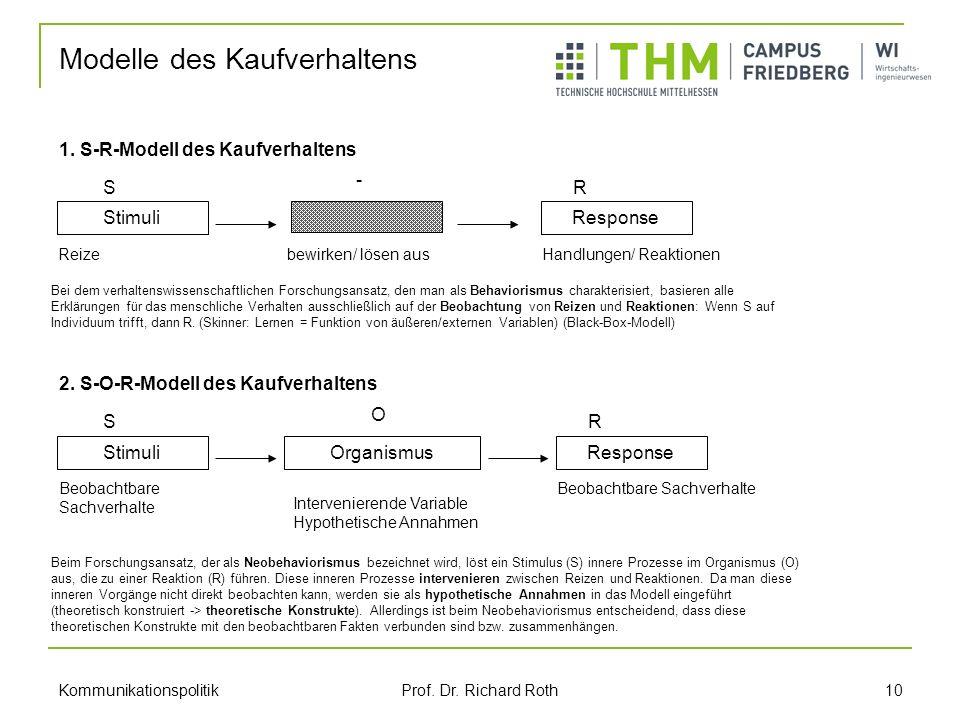 Kommunikationspolitik Prof.Dr. Richard Roth 10 Modelle des Kaufverhaltens 1.