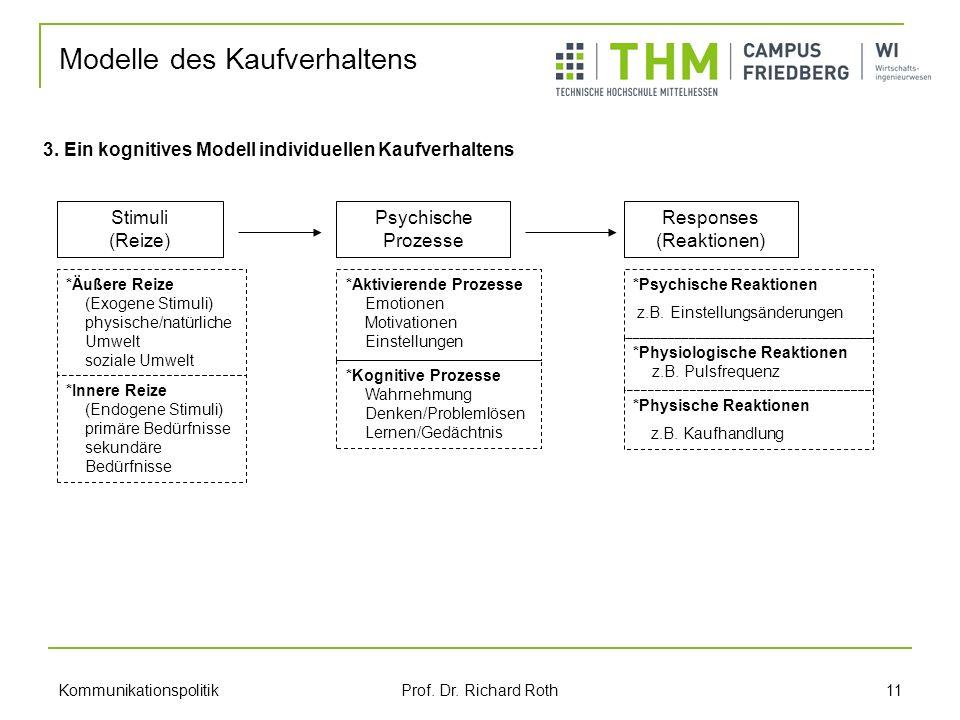 Kommunikationspolitik Prof.Dr. Richard Roth 11 Modelle des Kaufverhaltens 3.