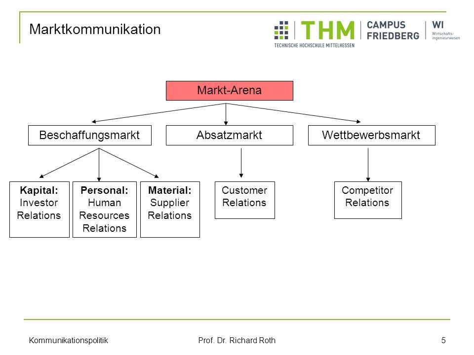 Kommunikationspolitik Prof.Dr.