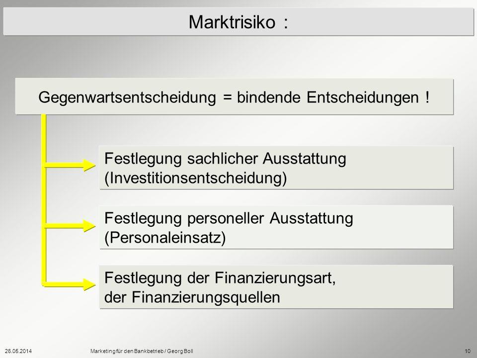 26.05.2014Marketing für den Bankbetrieb / Georg Boll10 Gegenwartsentscheidung = bindende Entscheidungen ! Festlegung sachlicher Ausstattung (Investiti