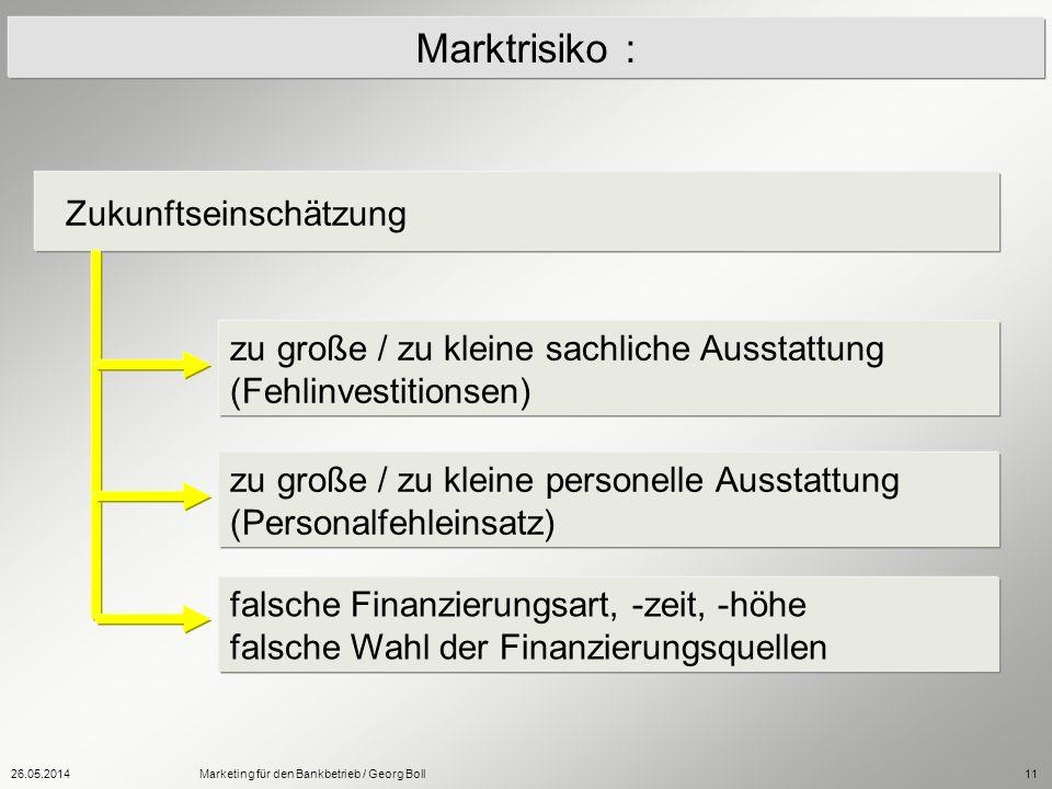 26.05.2014Marketing für den Bankbetrieb / Georg Boll11 Zukunftseinschätzung zu große / zu kleine sachliche Ausstattung (Fehlinvestitionsen) zu große /