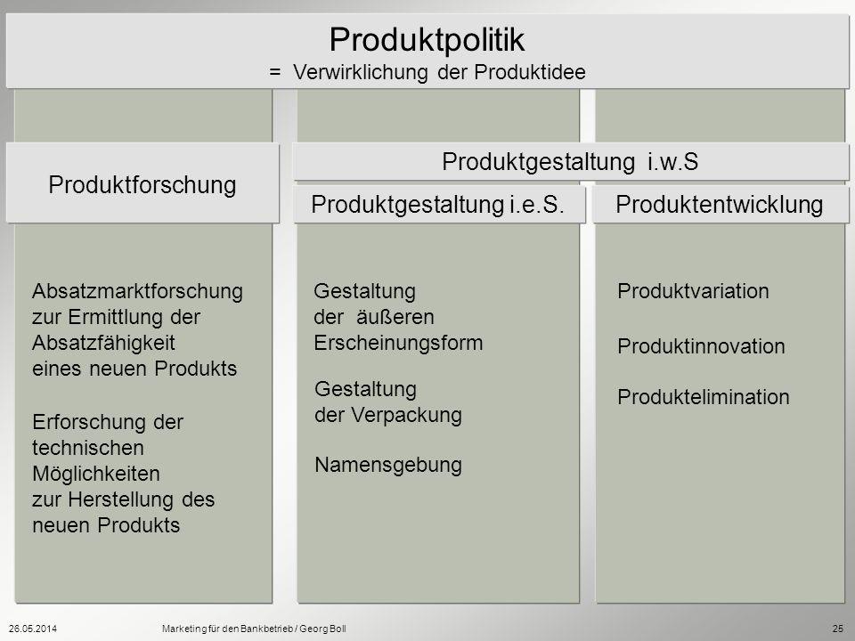 26.05.2014Marketing für den Bankbetrieb / Georg Boll25 Produktpolitik = Verwirklichung der Produktidee Produktforschung Produktgestaltung i.w.S Produk