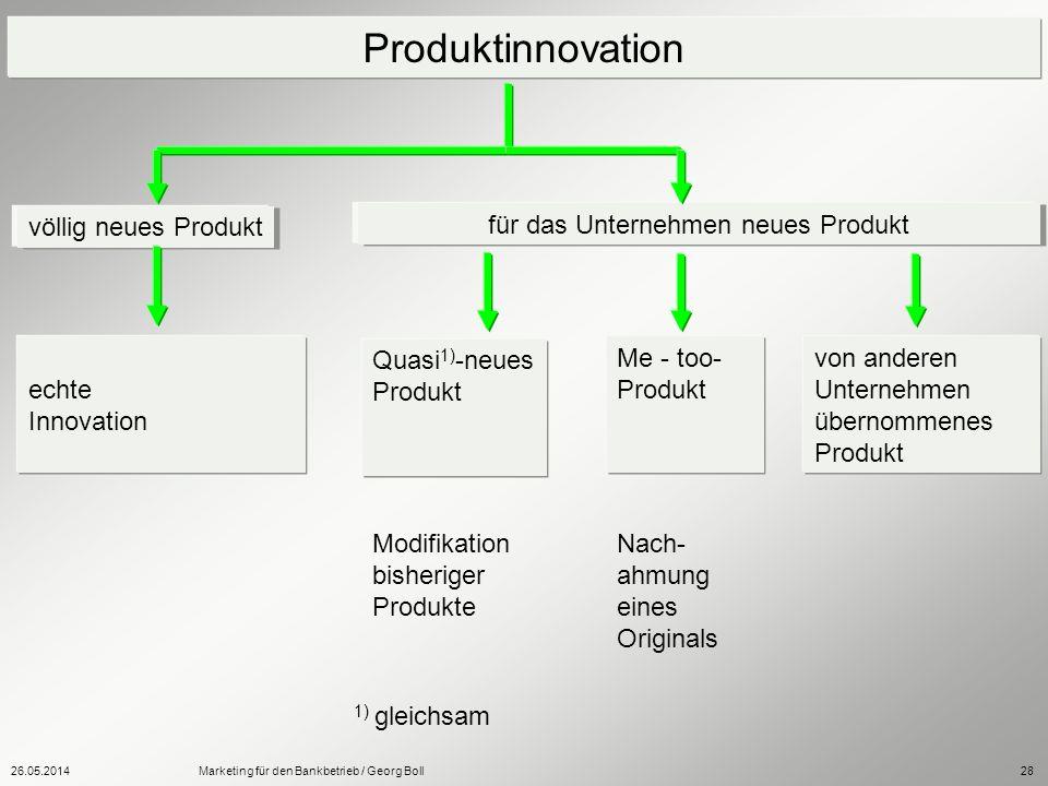26.05.2014Marketing für den Bankbetrieb / Georg Boll28 völlig neues Produkt echte Innovation Quasi 1) -neues Produkt Me - too- Produkt von anderen Unt