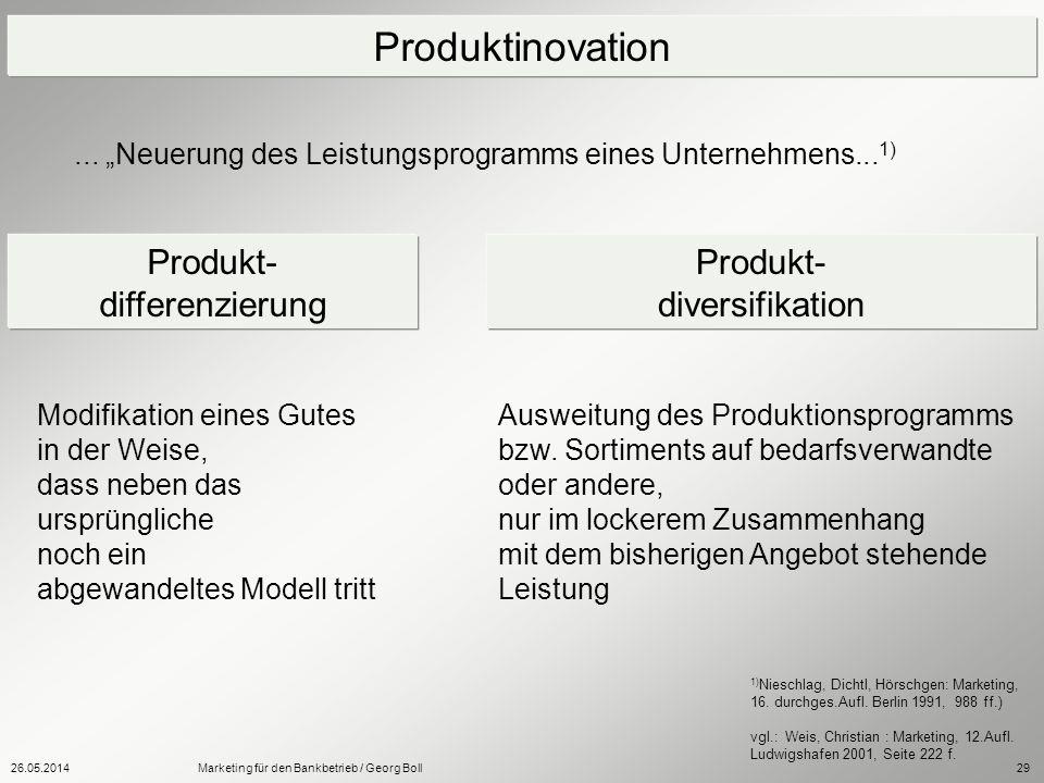 26.05.2014Marketing für den Bankbetrieb / Georg Boll29 Produktinovation Produkt- differenzierung Produkt- diversifikation Modifikation eines Gutes in