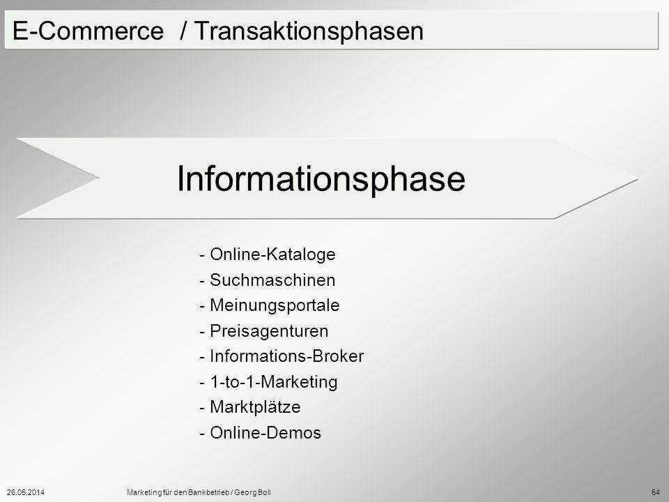 26.05.2014Marketing für den Bankbetrieb / Georg Boll54 E-Commerce / Transaktionsphasen Informationsphase - Online-Kataloge - Suchmaschinen - Meinungsp