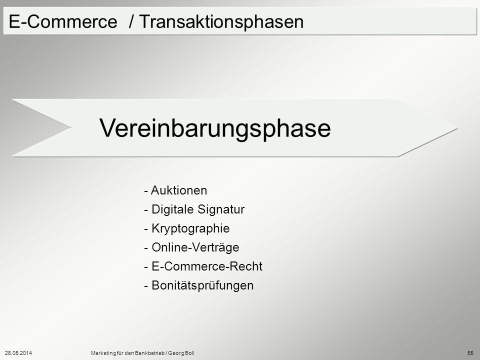 26.05.2014Marketing für den Bankbetrieb / Georg Boll55 E-Commerce / Transaktionsphasen Vereinbarungsphase - Auktionen - Digitale Signatur - Kryptograp