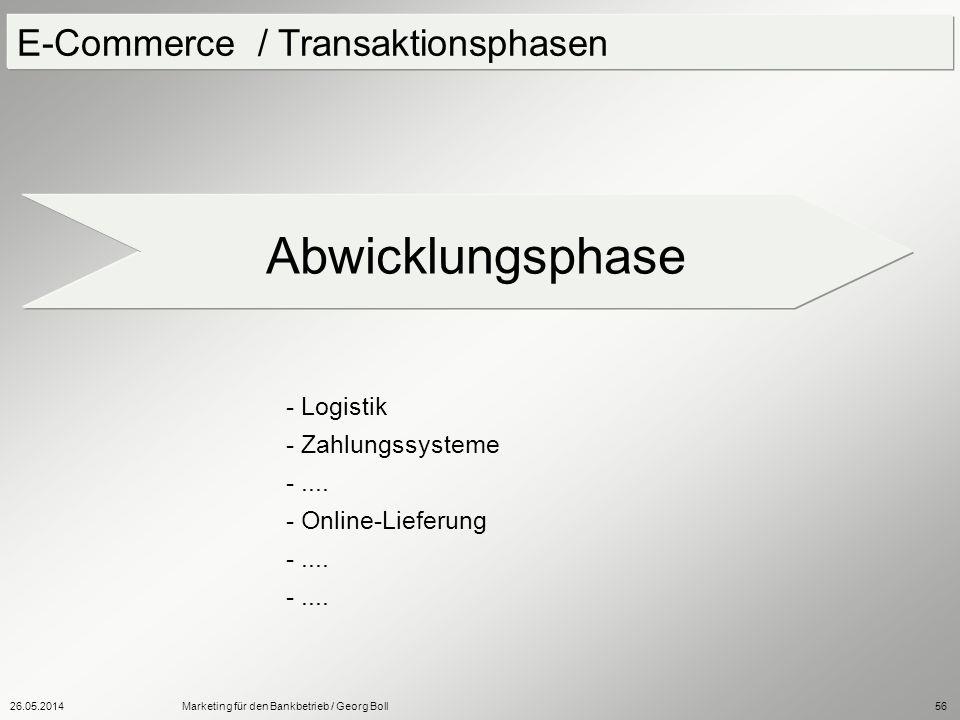 26.05.2014Marketing für den Bankbetrieb / Georg Boll56 E-Commerce / Transaktionsphasen Abwicklungsphase - Logistik - Zahlungssysteme -.... - Online-Li