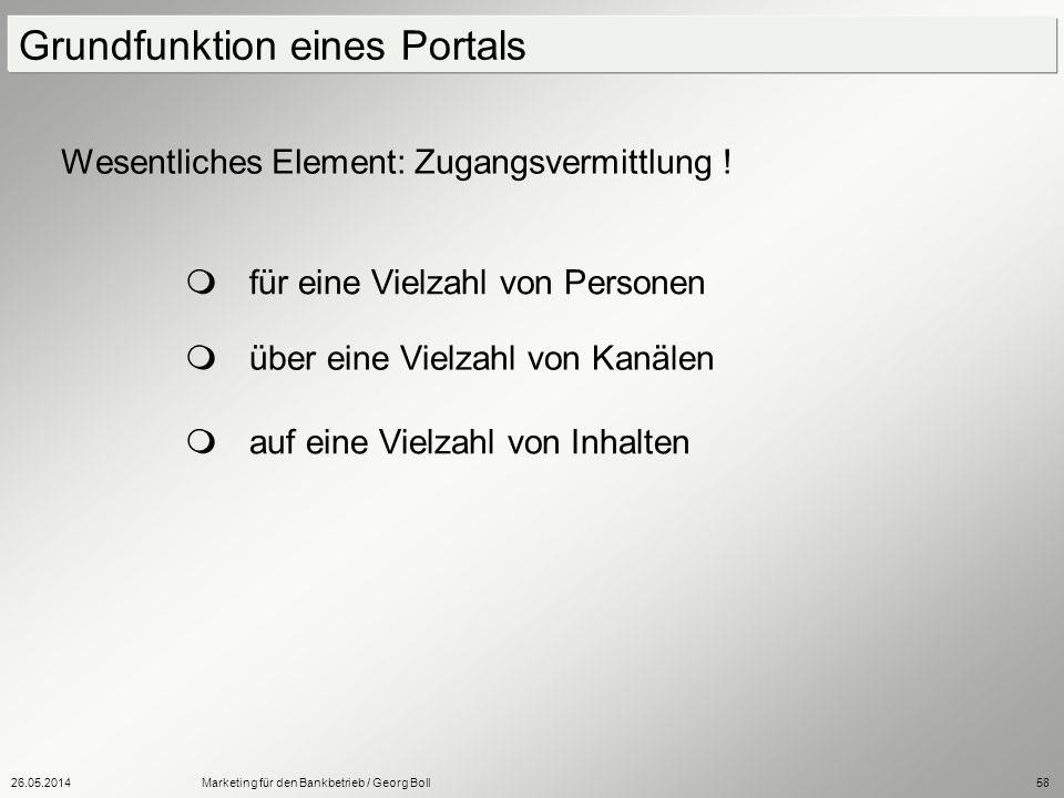 26.05.2014Marketing für den Bankbetrieb / Georg Boll58 Grundfunktion eines Portals Wesentliches Element: Zugangsvermittlung ! für eine Vielzahl von Pe