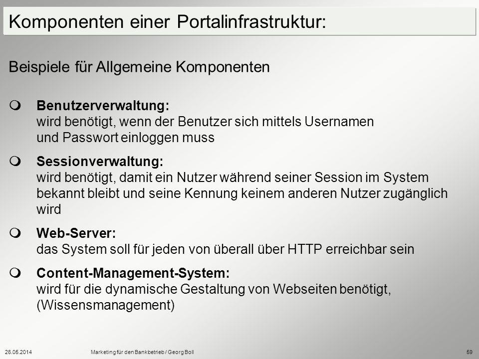 26.05.2014Marketing für den Bankbetrieb / Georg Boll59 Benutzerverwaltung: wird benötigt, wenn der Benutzer sich mittels Usernamen und Passwort einlog