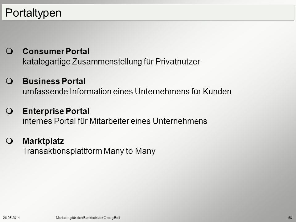 26.05.2014Marketing für den Bankbetrieb / Georg Boll60 Consumer Portal katalogartige Zusammenstellung für Privatnutzer Business Portal umfassende Info