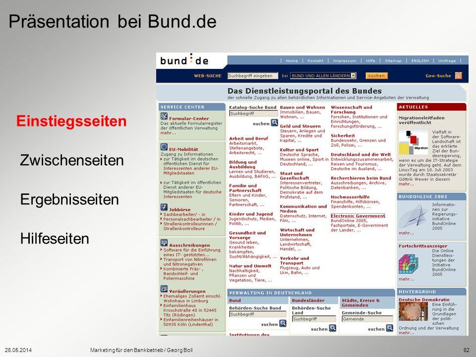 26.05.2014Marketing für den Bankbetrieb / Georg Boll62 Präsentation bei Bund.de Einstiegsseiten Zwischenseiten Ergebnisseiten Hilfeseiten