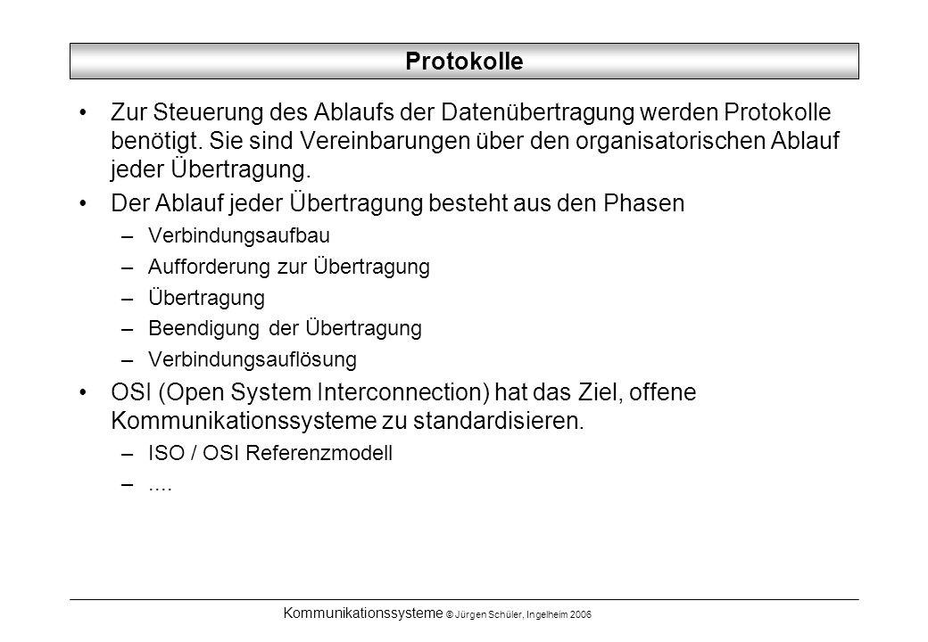 Kommunikationssysteme © Jürgen Schüler, Ingelheim 2006 Protokolle Zur Steuerung des Ablaufs der Datenübertragung werden Protokolle benötigt. Sie sind