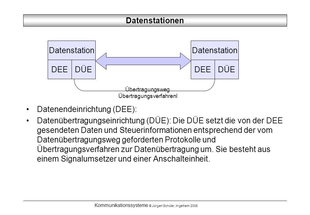 Kommunikationssysteme © Jürgen Schüler, Ingelheim 2006 Datenstationen Datenstation DEEDÜE Datenstation DEEDÜE Übertragungsweg Übertragungsverfahrenl D