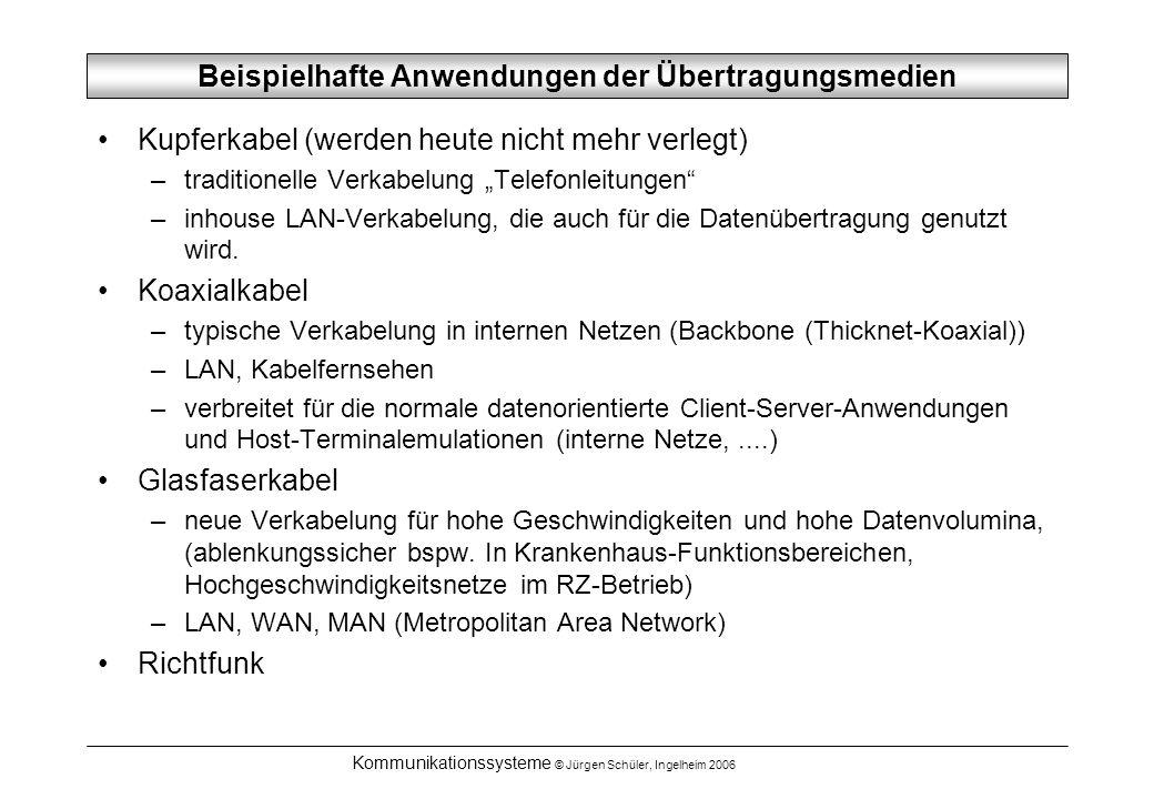 Kommunikationssysteme © Jürgen Schüler, Ingelheim 2006 Beispielhafte Anwendungen der Übertragungsmedien Kupferkabel (werden heute nicht mehr verlegt)