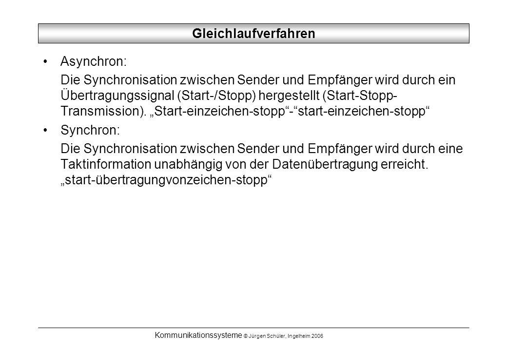 Kommunikationssysteme © Jürgen Schüler, Ingelheim 2006 Gleichlaufverfahren Asynchron: Die Synchronisation zwischen Sender und Empfänger wird durch ein Übertragungssignal (Start-/Stopp) hergestellt (Start-Stopp- Transmission).
