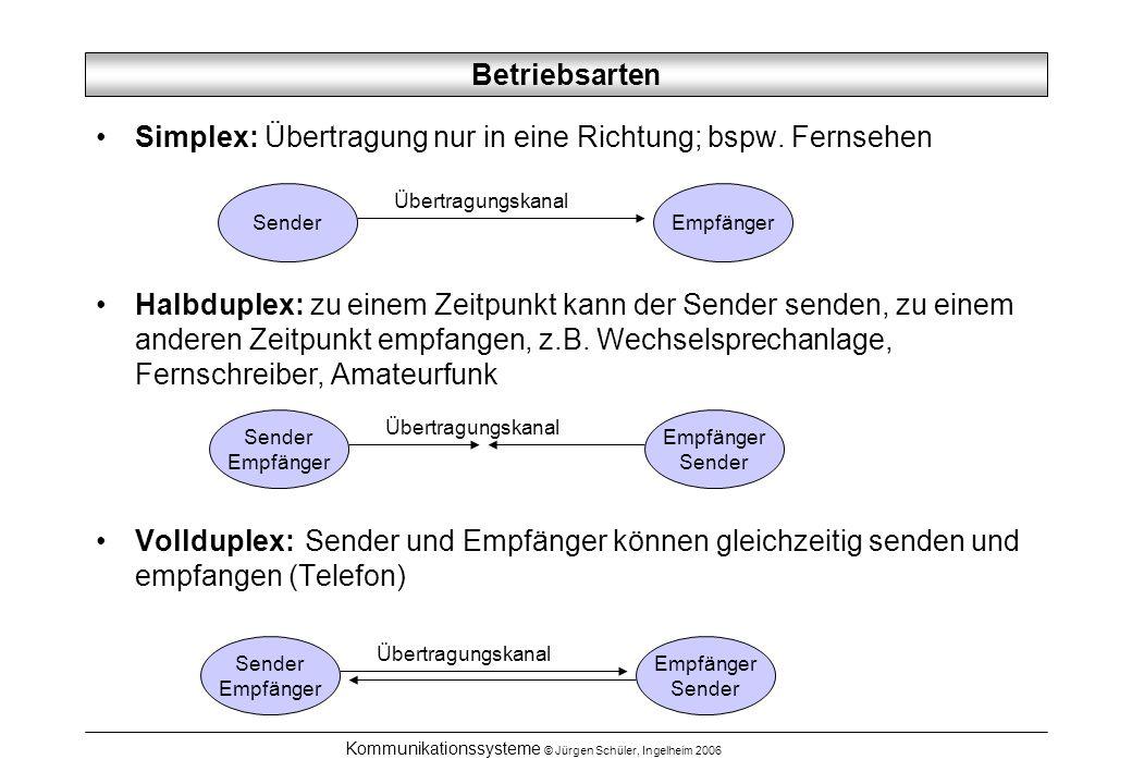 Kommunikationssysteme © Jürgen Schüler, Ingelheim 2006 Betriebsarten Simplex: Übertragung nur in eine Richtung; bspw. Fernsehen Halbduplex: zu einem Z