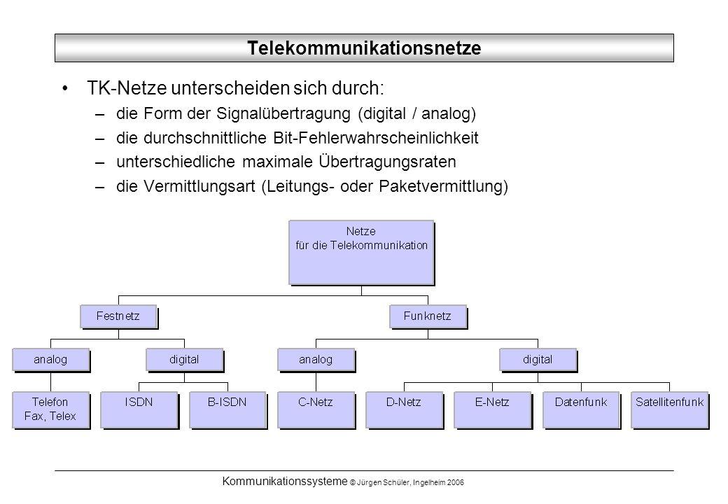 Kommunikationssysteme © Jürgen Schüler, Ingelheim 2006 Telekommunikationsnetze TK-Netze unterscheiden sich durch: –die Form der Signalübertragung (dig