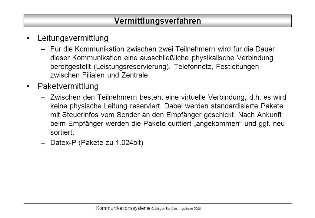Kommunikationssysteme © Jürgen Schüler, Ingelheim 2006 Vermittlungsverfahren Leitungsvermittlung –Für die Kommunikation zwischen zwei Teilnehmern wird