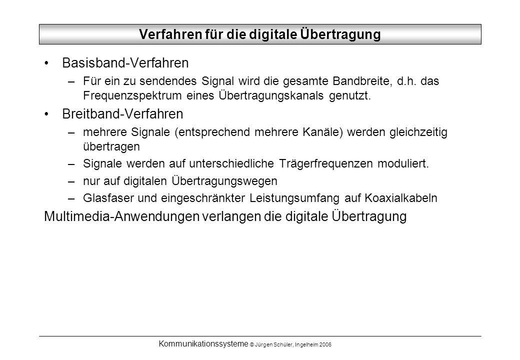 Kommunikationssysteme © Jürgen Schüler, Ingelheim 2006 Verfahren für die digitale Übertragung Basisband-Verfahren –Für ein zu sendendes Signal wird die gesamte Bandbreite, d.h.