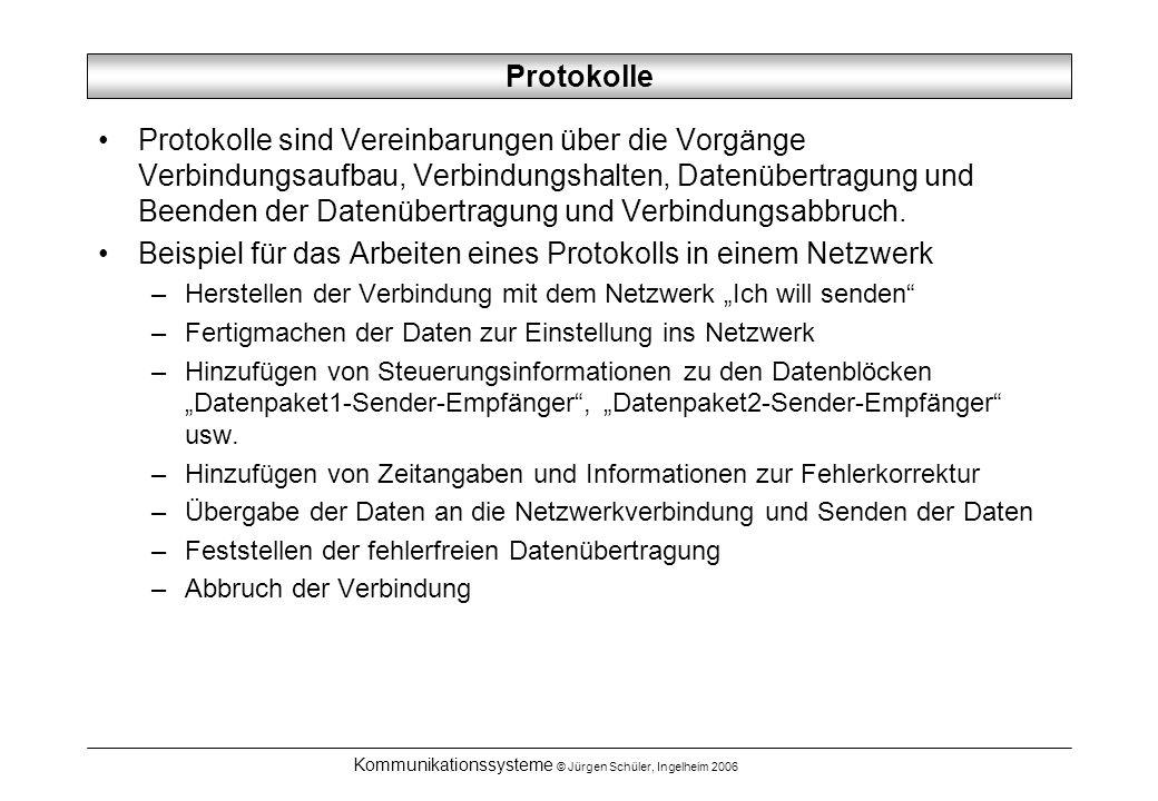 Kommunikationssysteme © Jürgen Schüler, Ingelheim 2006 Protokolle Protokolle sind Vereinbarungen über die Vorgänge Verbindungsaufbau, Verbindungshalten, Datenübertragung und Beenden der Datenübertragung und Verbindungsabbruch.