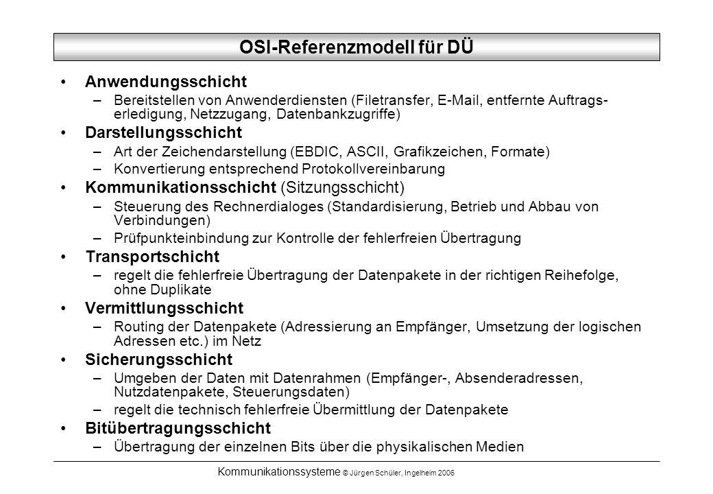 Kommunikationssysteme © Jürgen Schüler, Ingelheim 2006 OSI-Referenzmodell für DÜ Anwendungsschicht –Bereitstellen von Anwenderdiensten (Filetransfer,